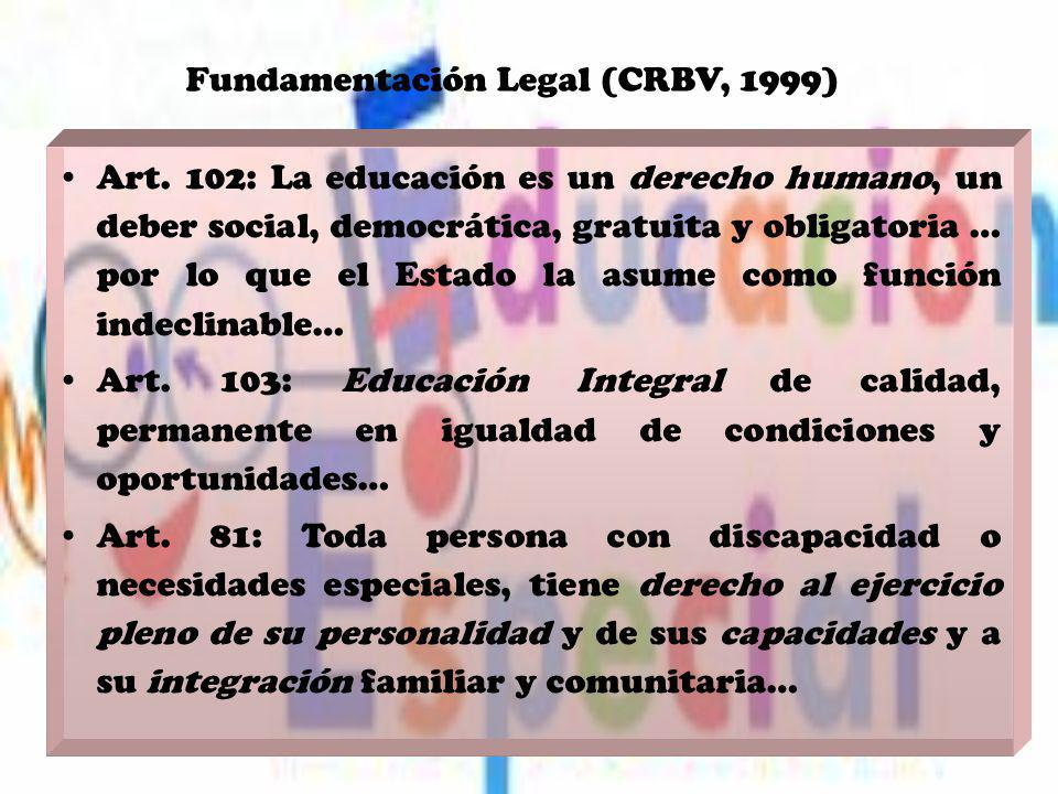 Fundamentación Legal (CRBV, 1999)