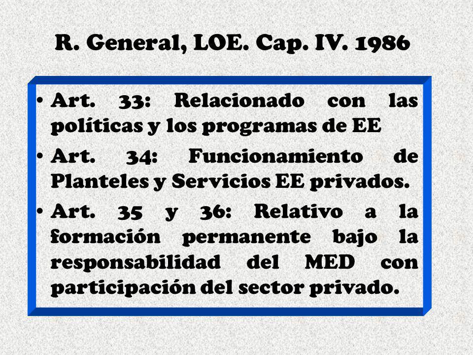 R. General, LOE. Cap. IV. 1986 Art. 33: Relacionado con las políticas y los programas de EE.