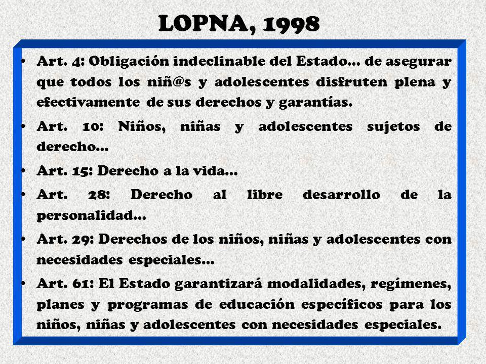 LOPNA, 1998