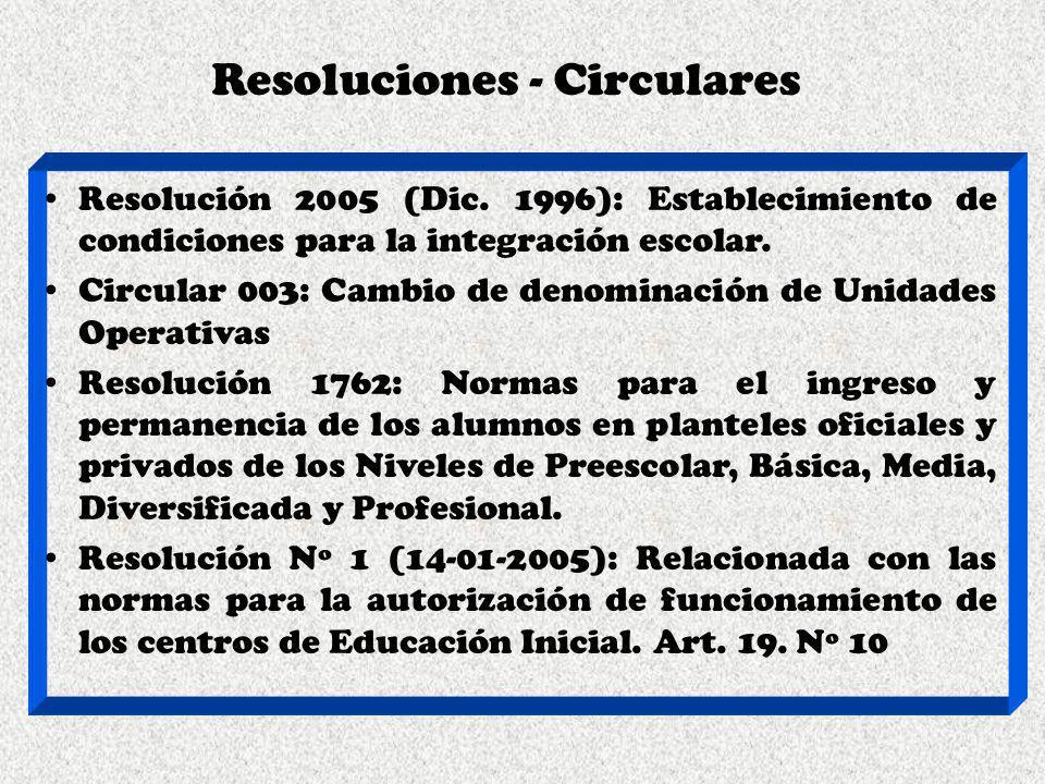 Resoluciones - Circulares