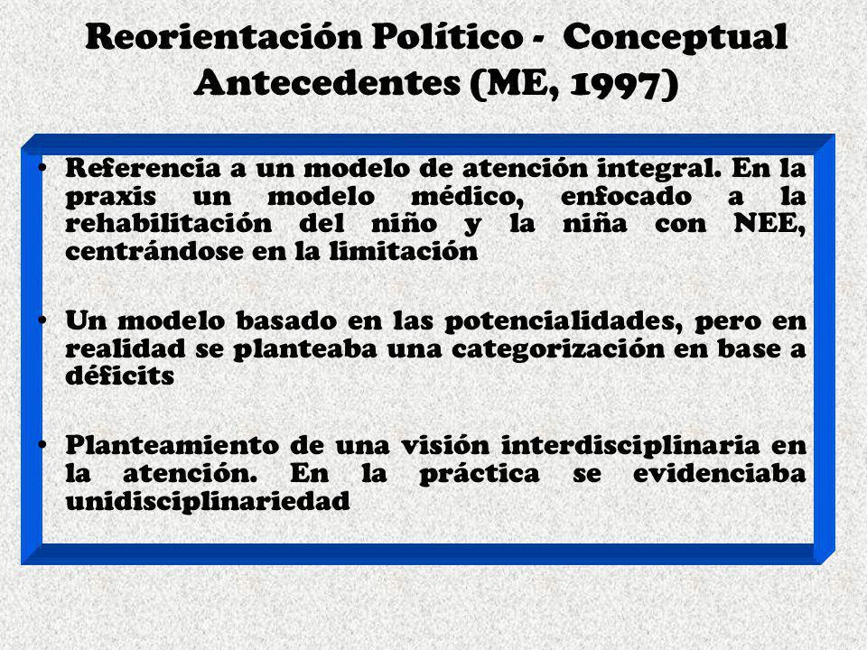 Reorientación Político - Conceptual Antecedentes (ME, 1997)