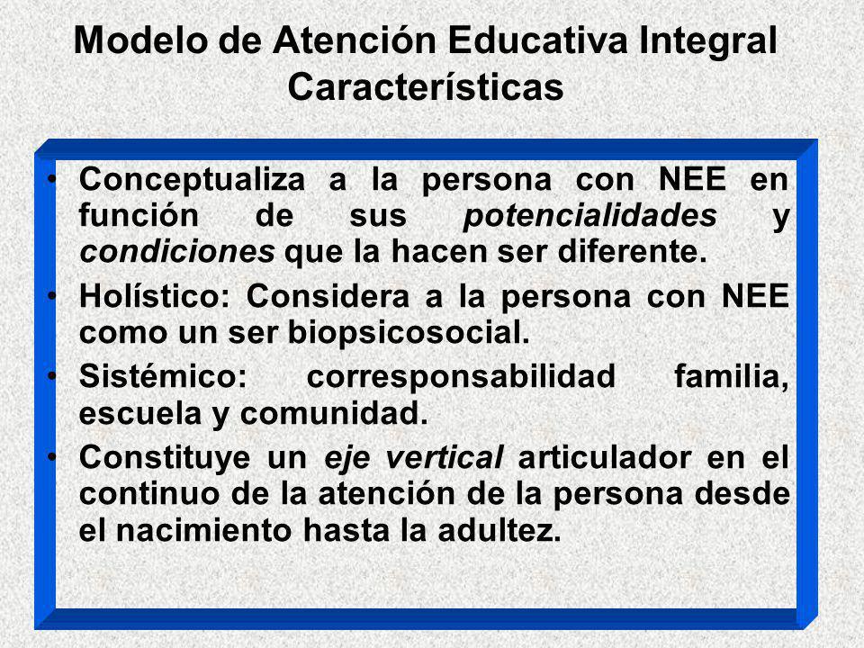Modelo de Atención Educativa Integral Características