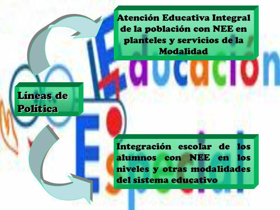 Atención Educativa Integral de la población con NEE en planteles y servicios de la Modalidad