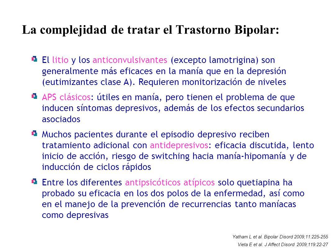 La complejidad de tratar el Trastorno Bipolar: