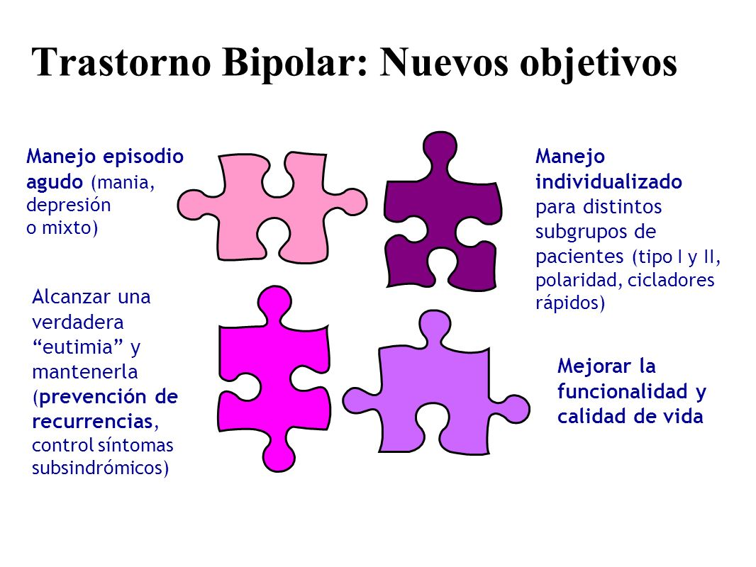 Trastorno Bipolar: Nuevos objetivos