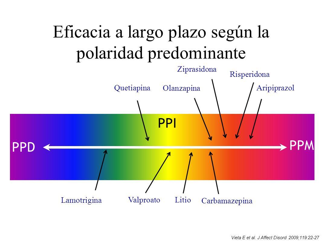 Eficacia a largo plazo según la polaridad predominante