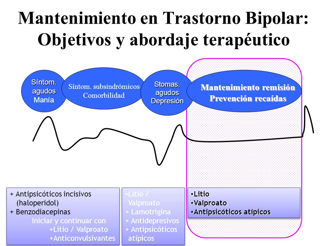 Mantenimiento en Trastorno Bipolar: Objetivos y abordaje terapéutico