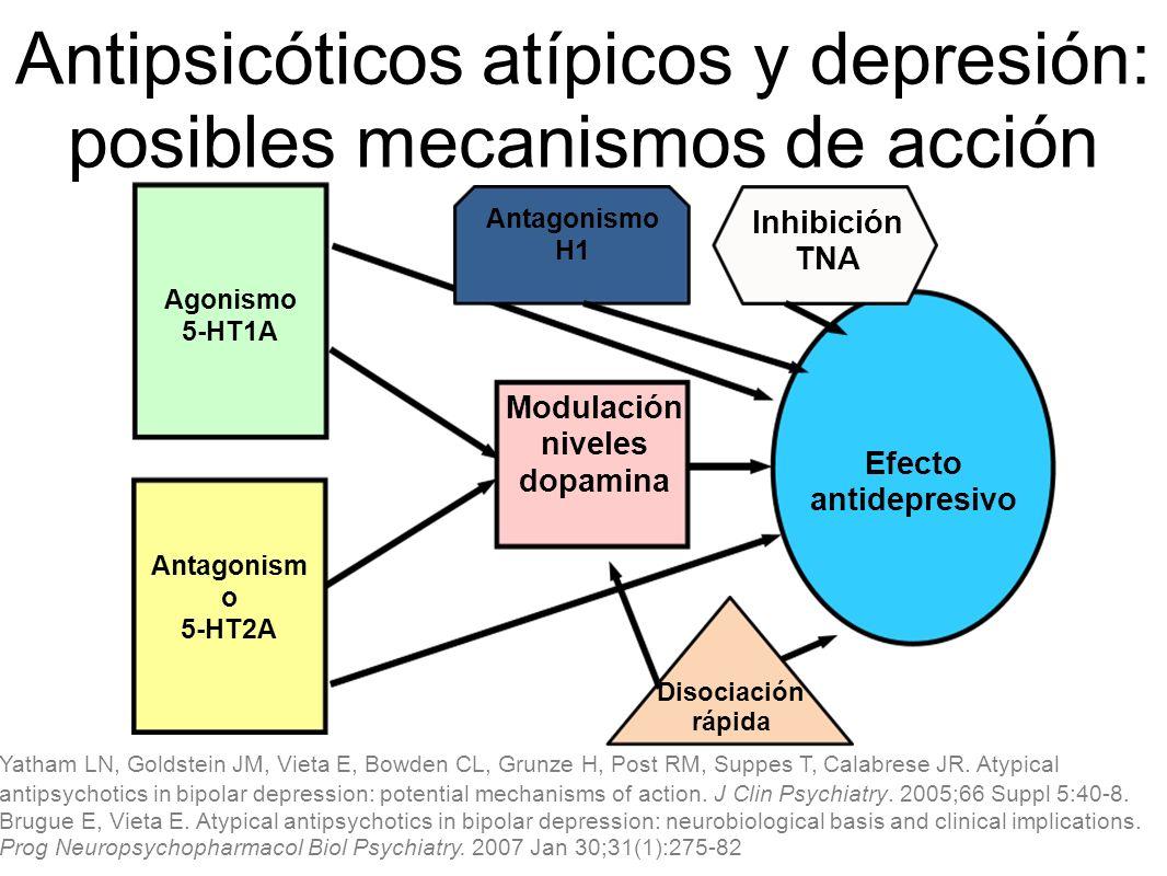 Antipsicóticos atípicos y depresión: posibles mecanismos de acción