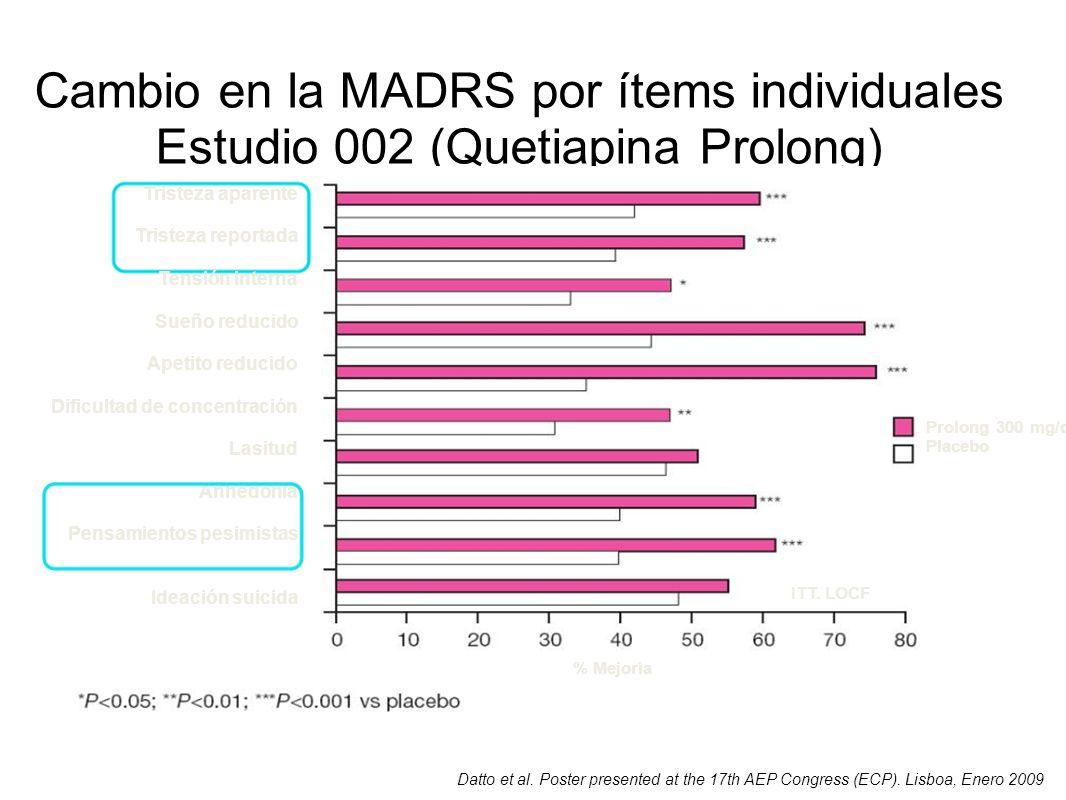 Cambio en la MADRS por ítems individuales Estudio 002 (Quetiapina Prolong)