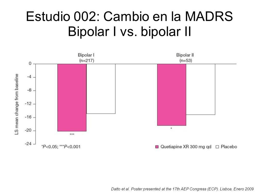 Estudio 002: Cambio en la MADRS Bipolar I vs. bipolar II