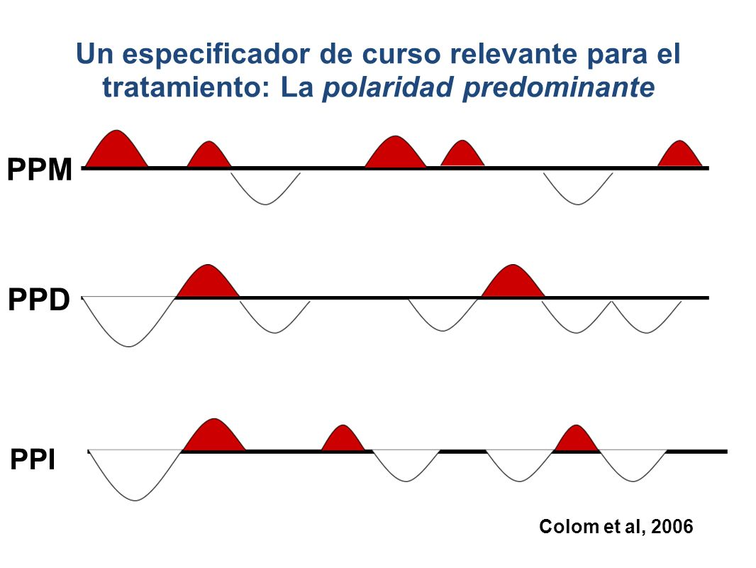 Un especificador de curso relevante para el tratamiento: La polaridad predominante