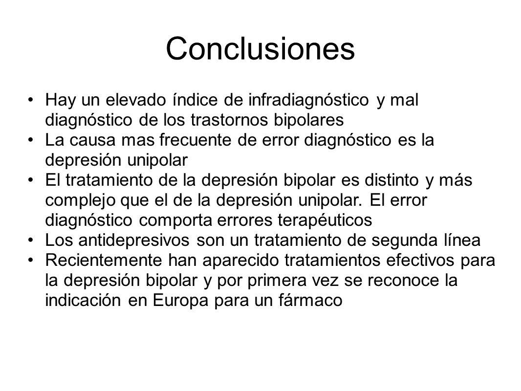 Conclusiones Hay un elevado índice de infradiagnóstico y mal diagnóstico de los trastornos bipolares.