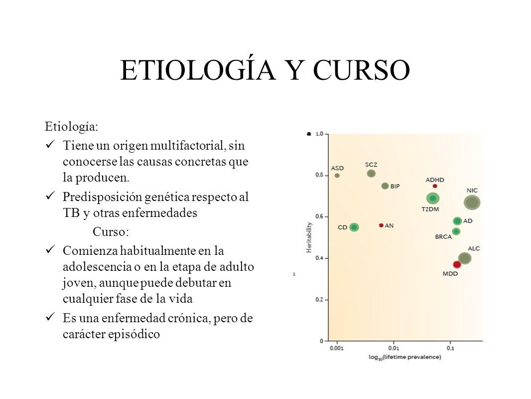 ETIOLOGÍA Y CURSO Etiología:
