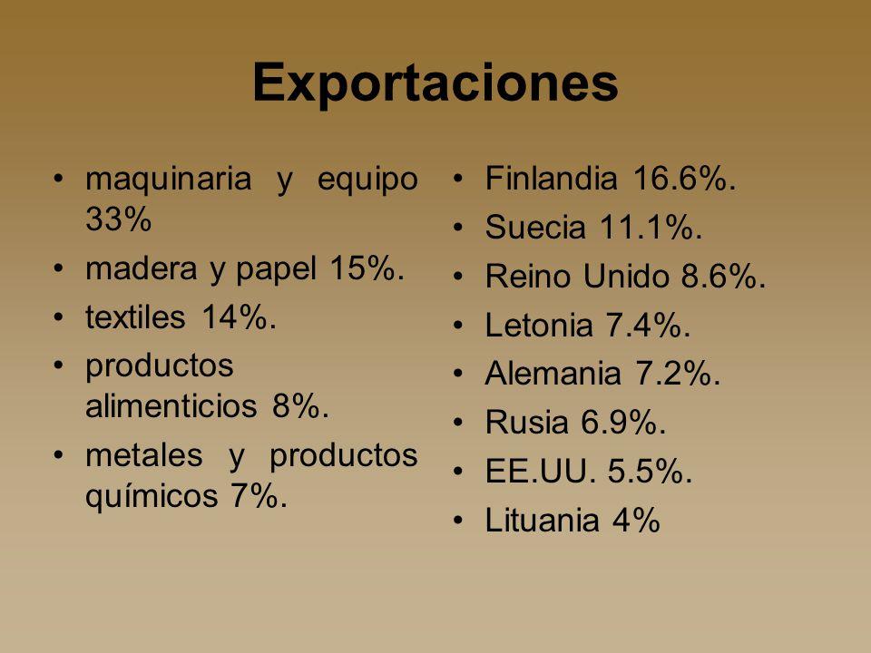 Exportaciones maquinaria y equipo 33% madera y papel 15%.