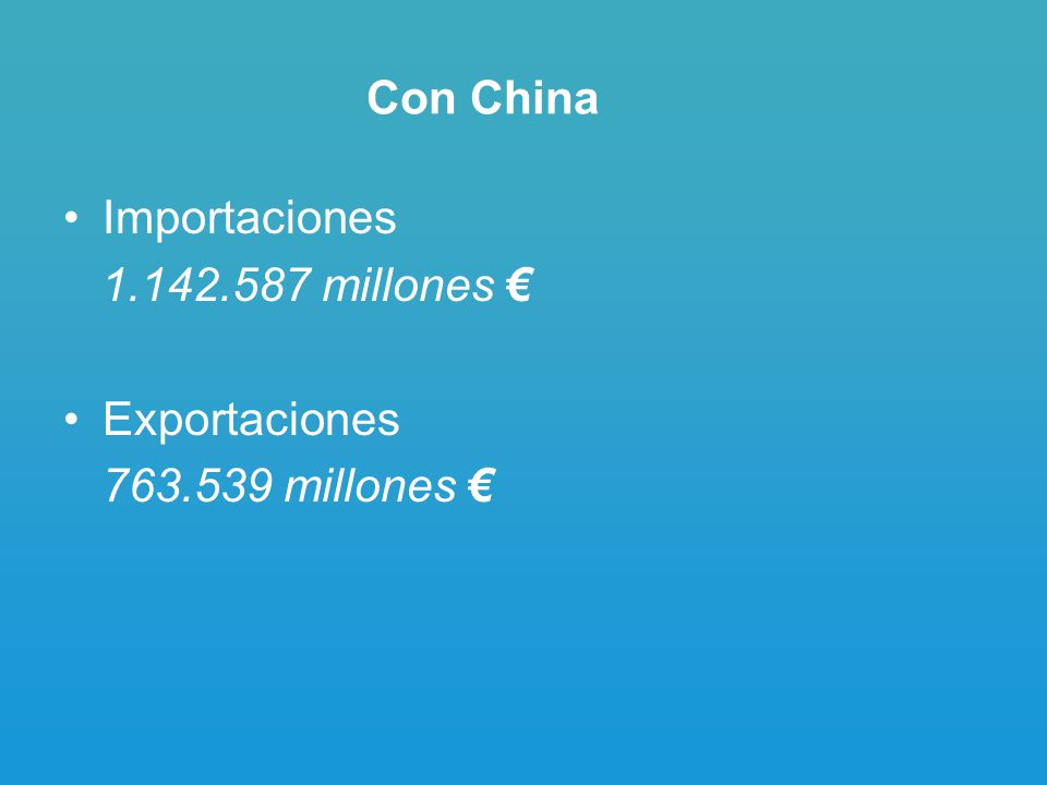 Con China Importaciones 1.142.587 millones € Exportaciones 763.539 millones €