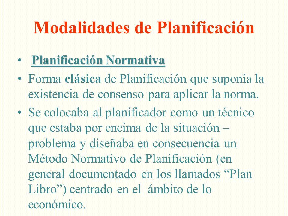 Modalidades de Planificación