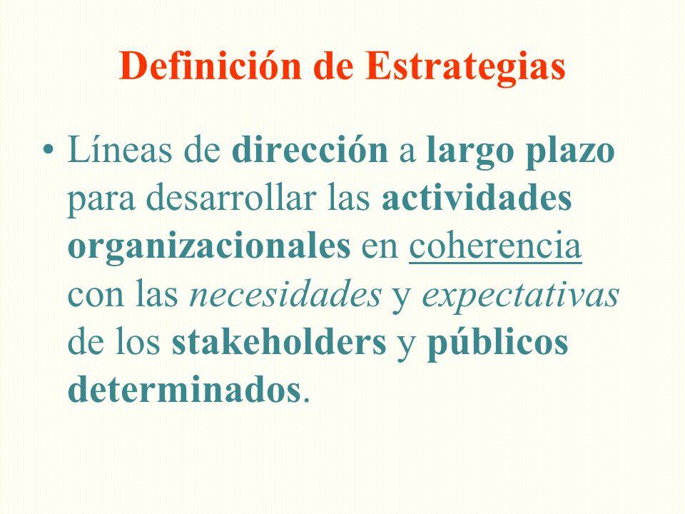 Definición de Estrategias