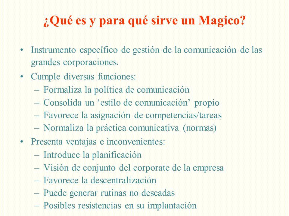 ¿Qué es y para qué sirve un Magico