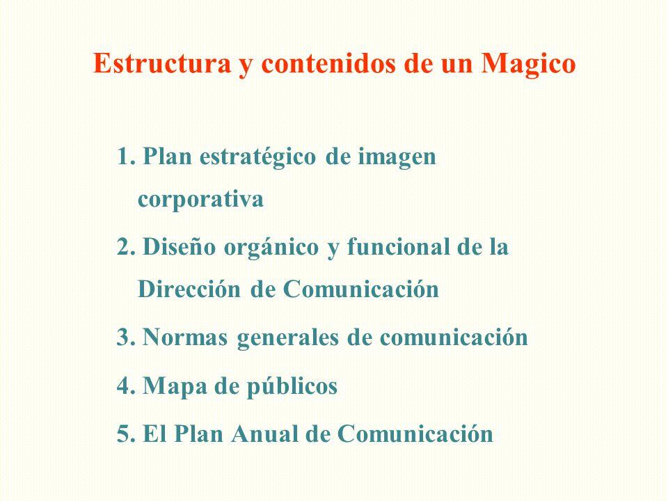 Estructura y contenidos de un Magico