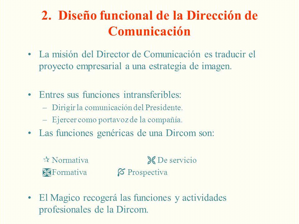 2. Diseño funcional de la Dirección de Comunicación