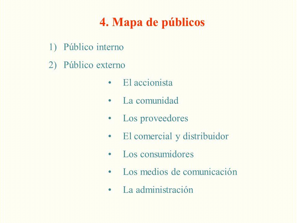 4. Mapa de públicos Público interno Público externo El accionista