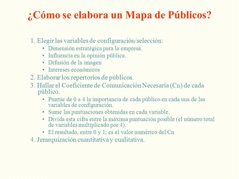 ¿Cómo se elabora un Mapa de Públicos