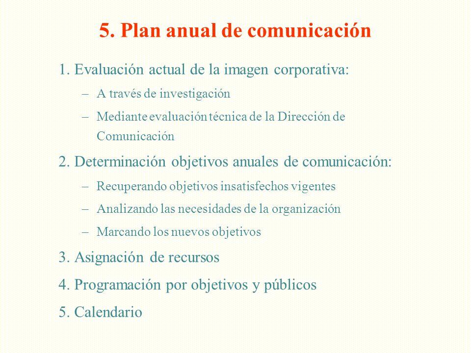 5. Plan anual de comunicación