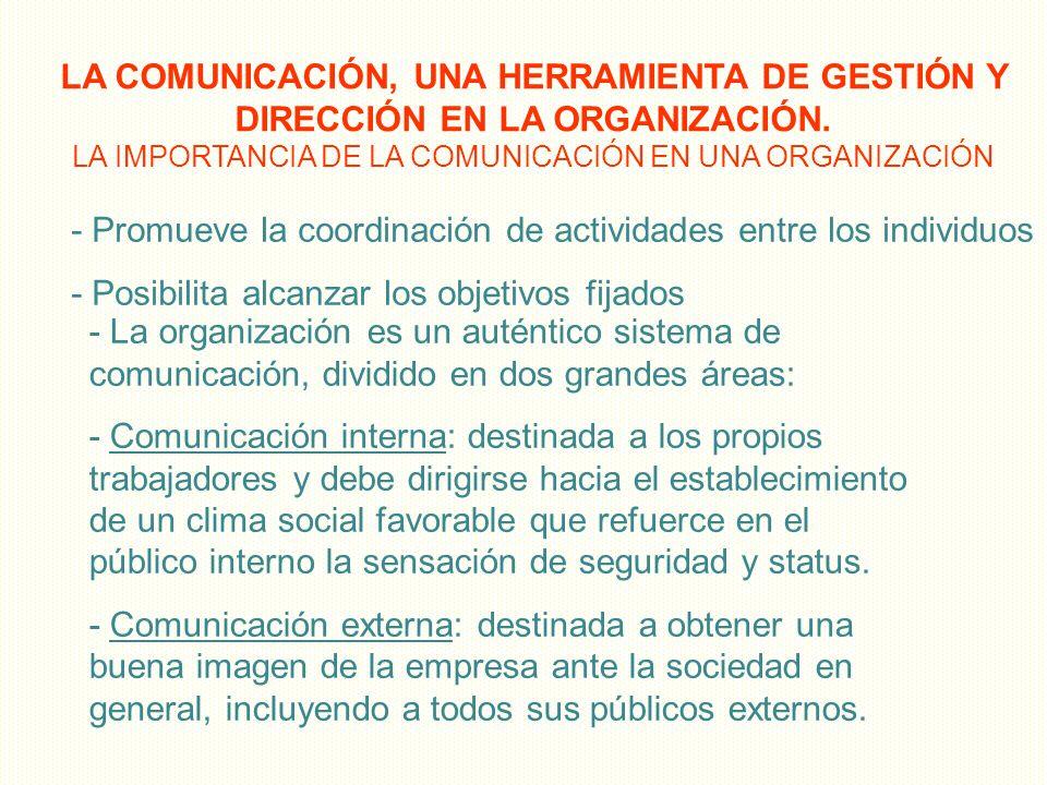 LA IMPORTANCIA DE LA COMUNICACIÓN EN UNA ORGANIZACIÓN