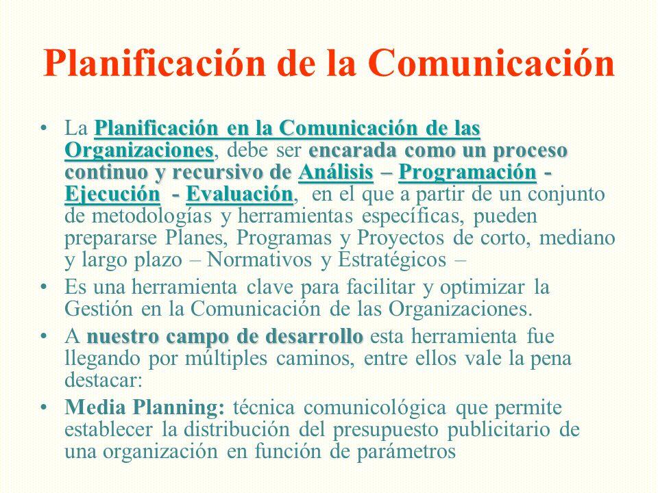 Planificación de la Comunicación