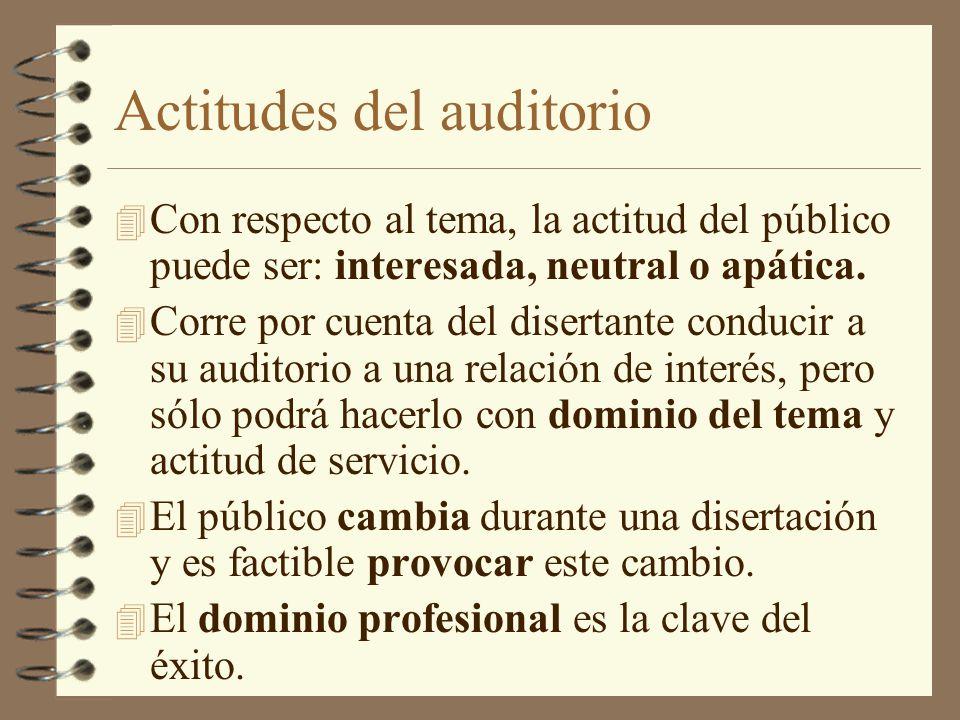 Actitudes del auditorio