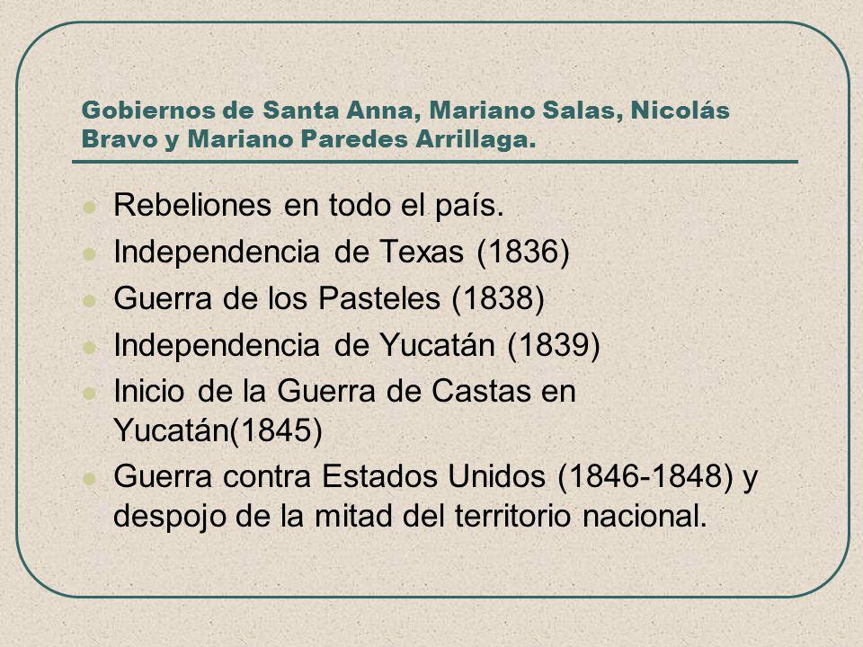 Rebeliones en todo el país. Independencia de Texas (1836)