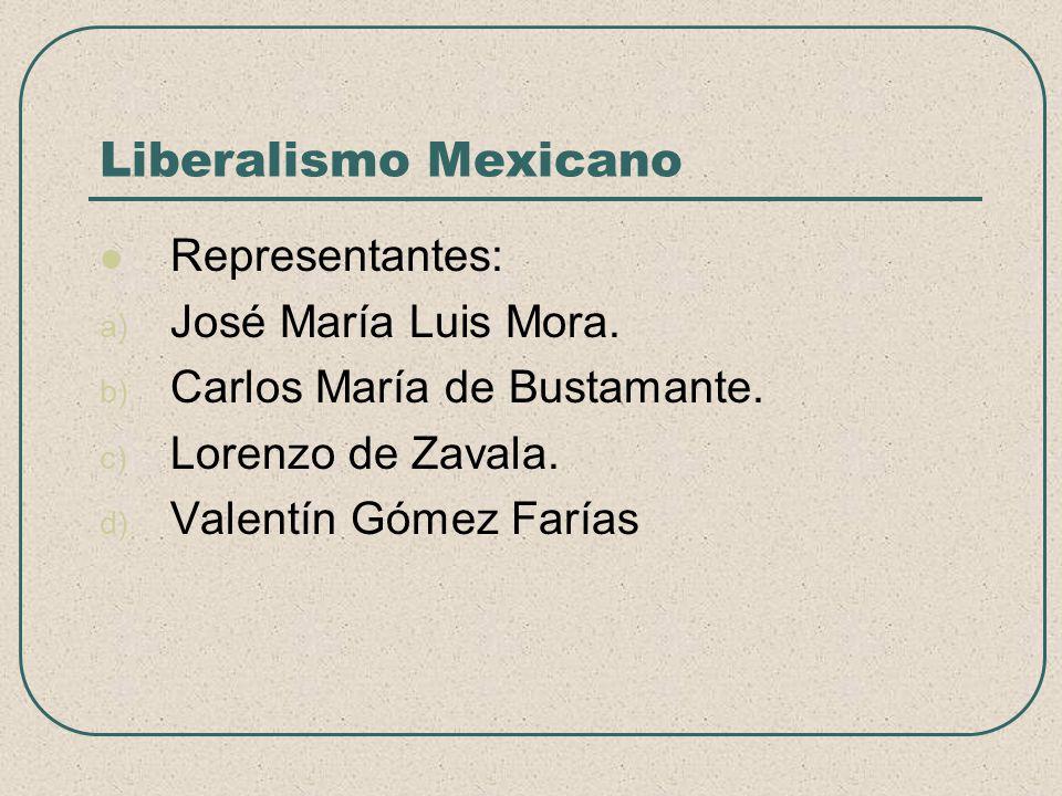Liberalismo Mexicano Representantes: José María Luis Mora.