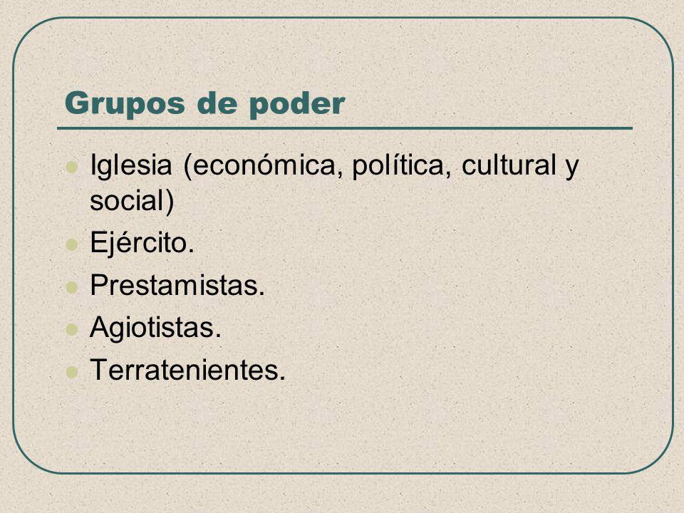 Grupos de poder Iglesia (económica, política, cultural y social)