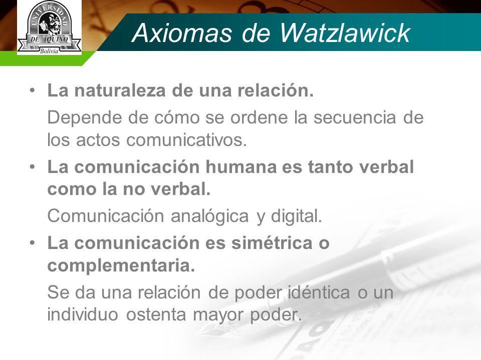 Axiomas de Watzlawick La naturaleza de una relación.
