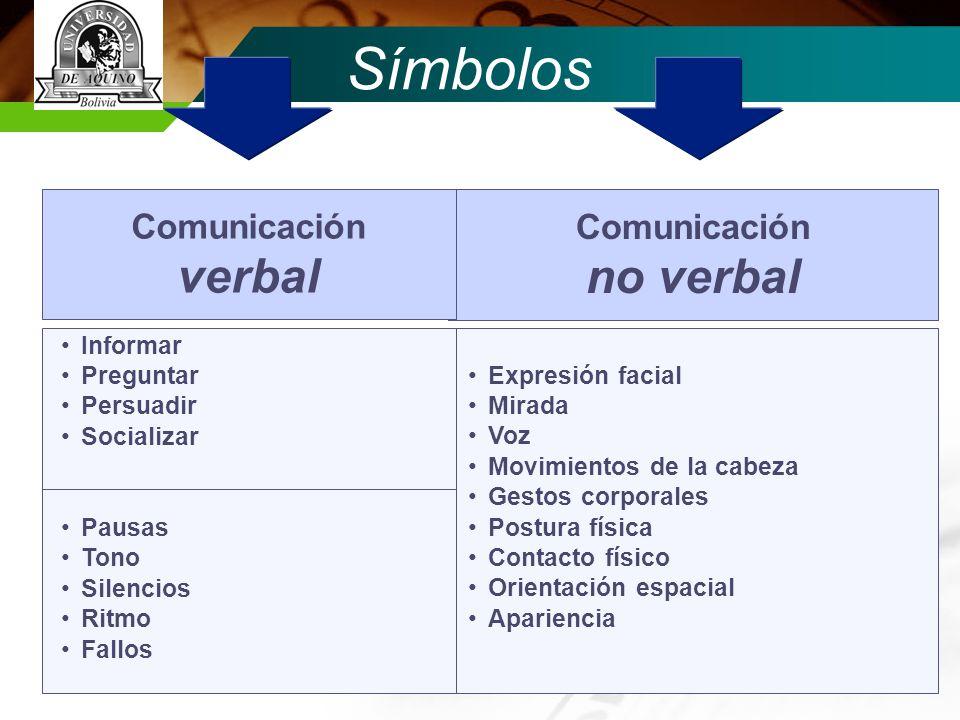 Símbolos verbal no verbal Comunicación Comunicación Informar Preguntar