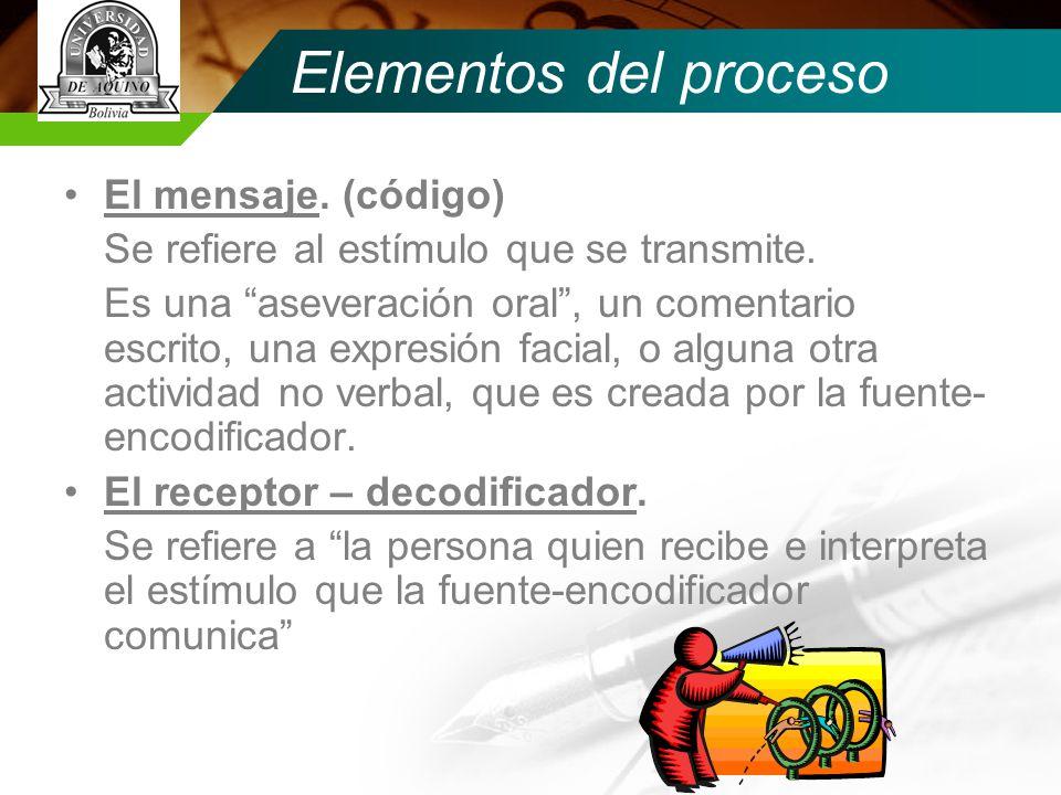 Elementos del proceso El mensaje. (código)