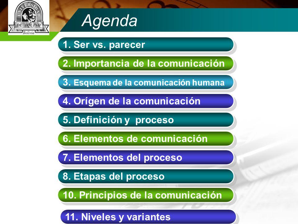Agenda 1. Ser vs. parecer 2. Importancia de la comunicación