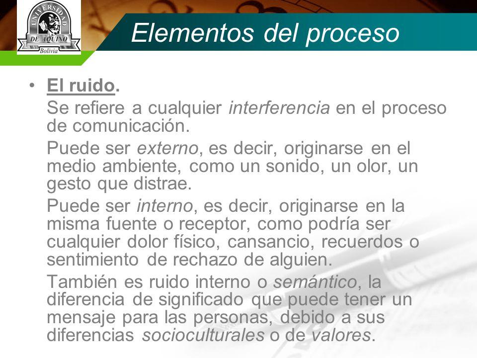Elementos del proceso El ruido.