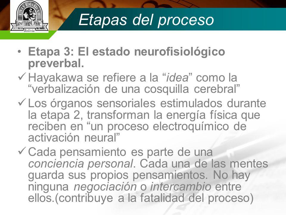 Etapas del proceso Etapa 3: El estado neurofisiológico preverbal.