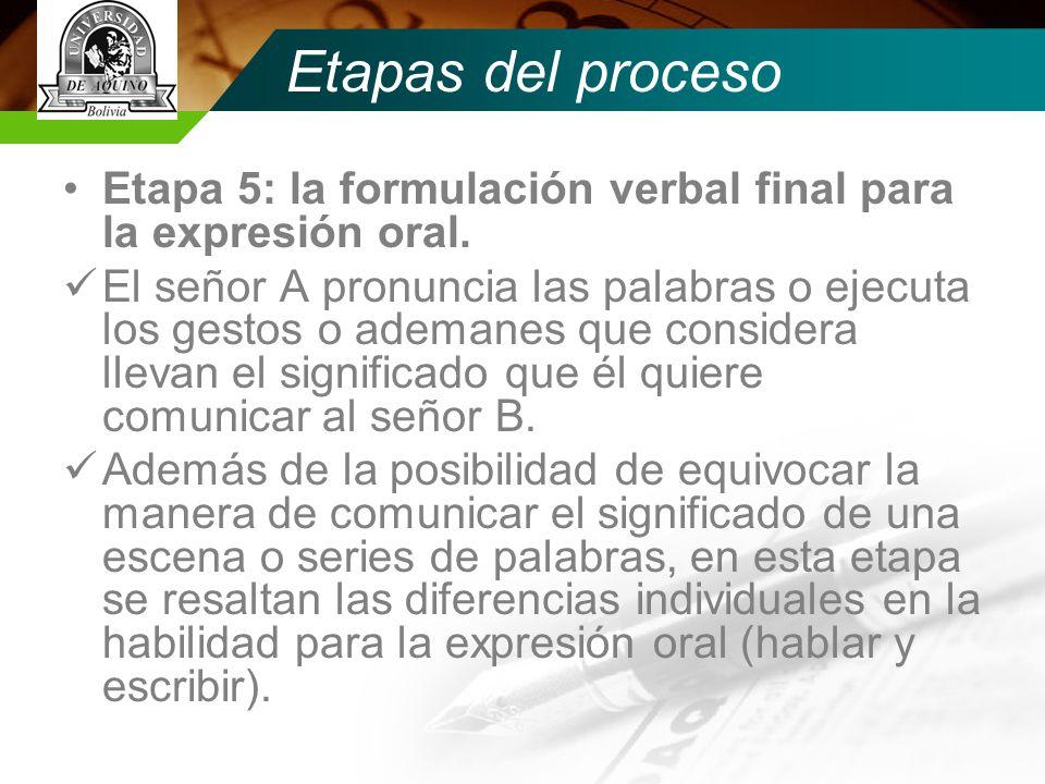 Etapas del proceso Etapa 5: la formulación verbal final para la expresión oral.