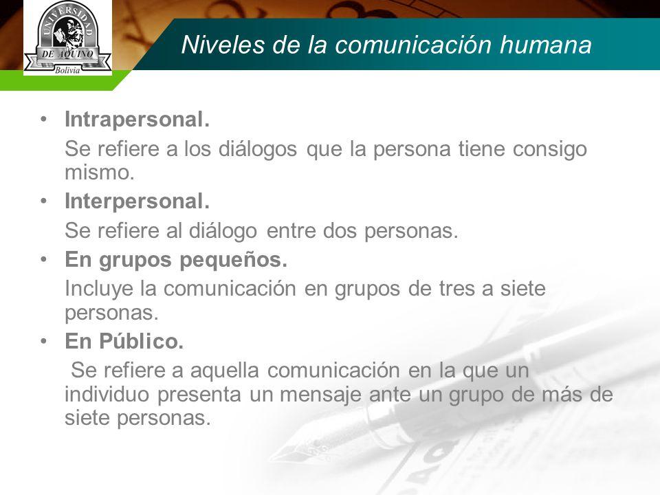 Niveles de la comunicación humana