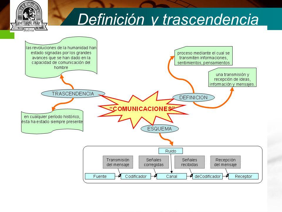Definición y trascendencia
