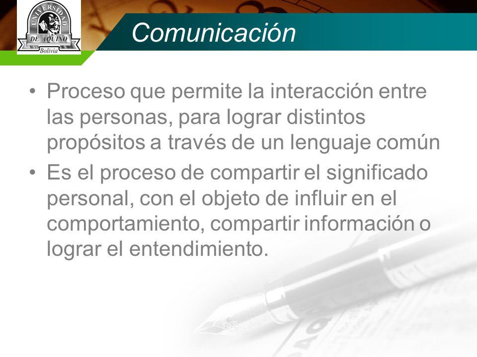 Comunicación Proceso que permite la interacción entre las personas, para lograr distintos propósitos a través de un lenguaje común.