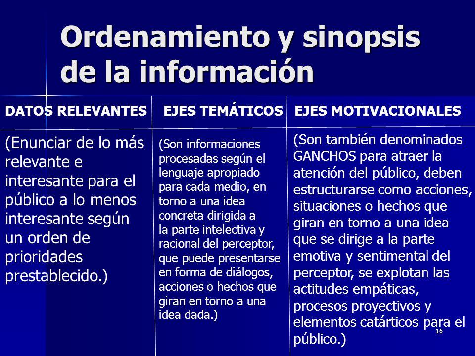 Ordenamiento y sinopsis de la información