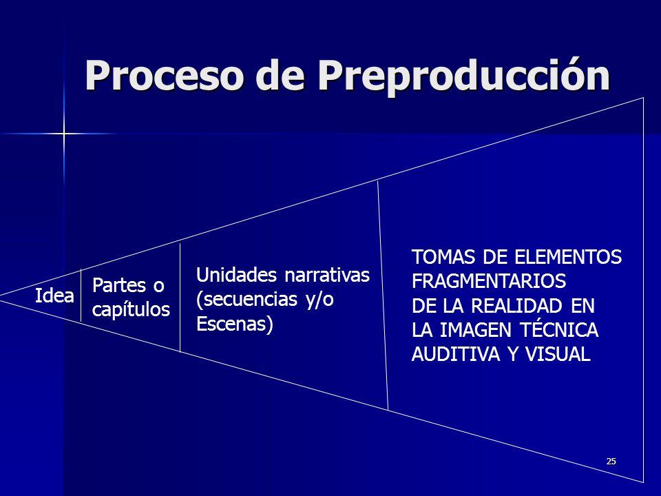 Proceso de Preproducción