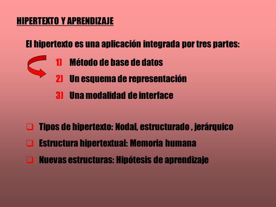 HIPERTEXTO Y APRENDIZAJE