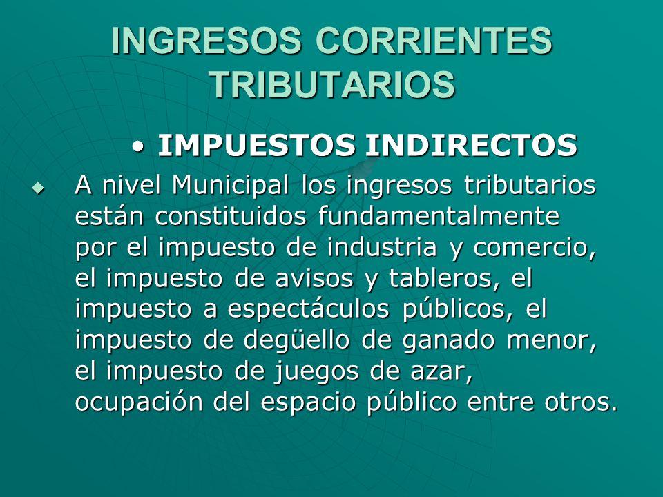 INGRESOS CORRIENTES TRIBUTARIOS