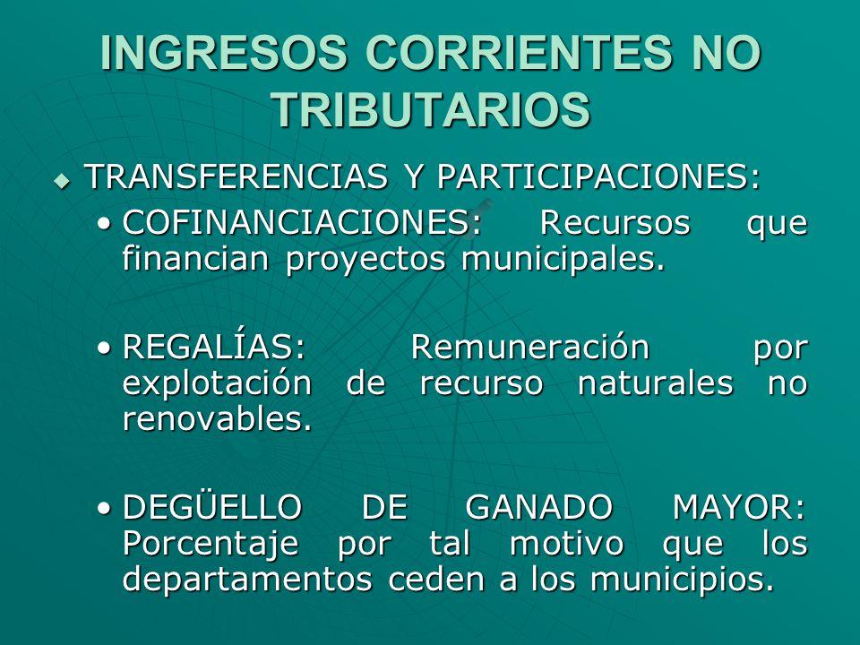 INGRESOS CORRIENTES NO TRIBUTARIOS