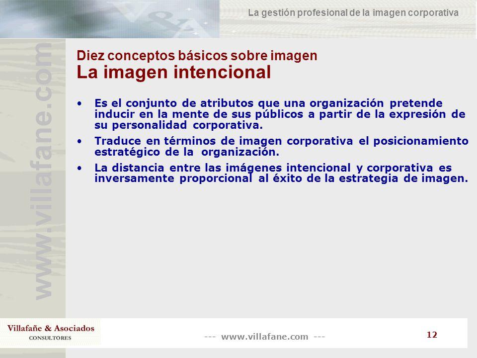 Diez conceptos básicos sobre imagen La imagen intencional