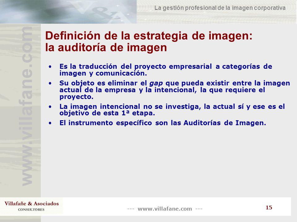 Definición de la estrategia de imagen: la auditoría de imagen